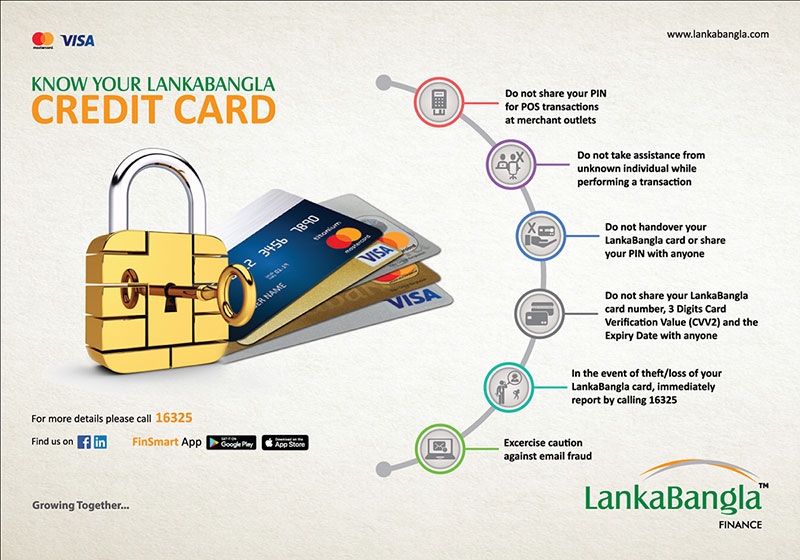 Cards - LankaBangla Finance Limited